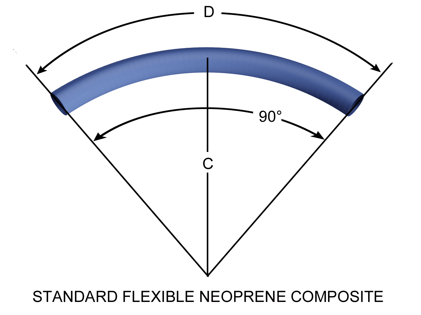 Flexible Neoprene Motive Duct